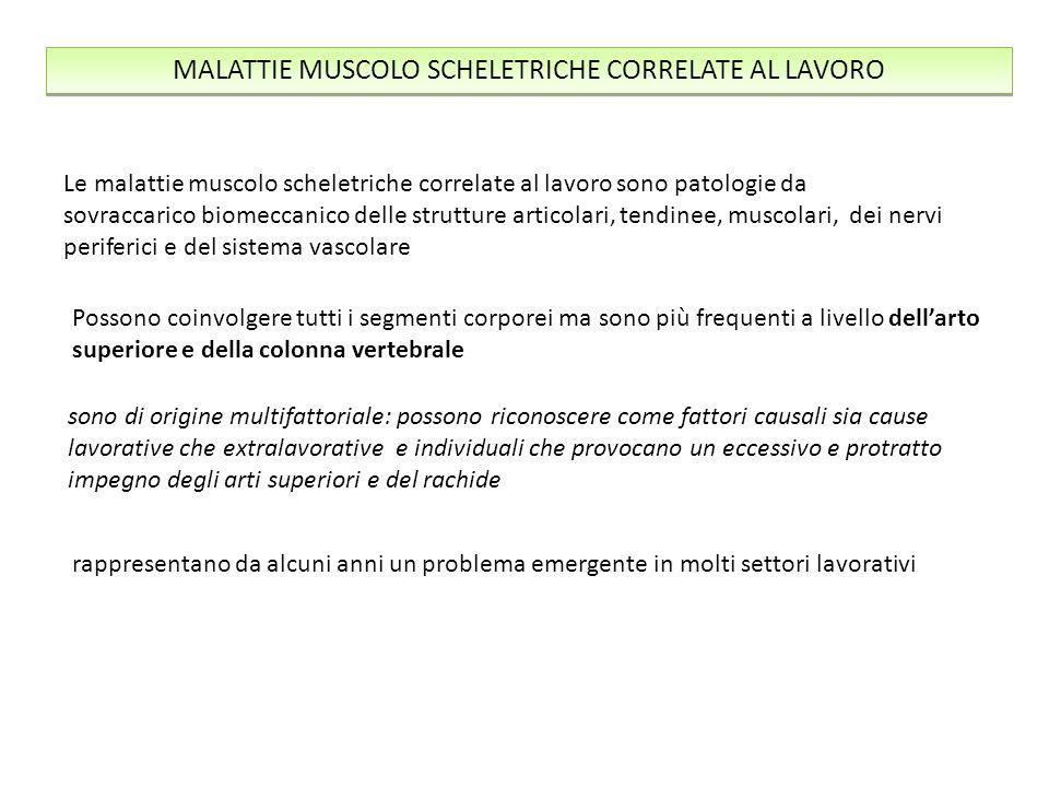 MALATTIE MUSCOLO SCHELETRICHE CORRELATE AL LAVORO