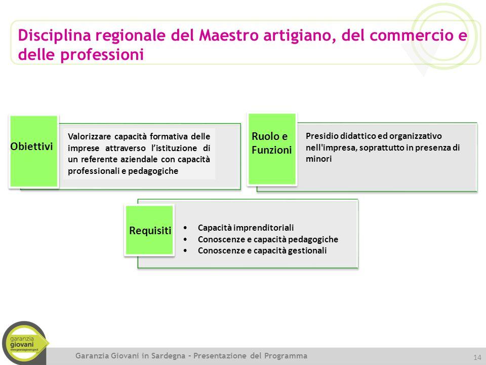 Disciplina regionale del Maestro artigiano, del commercio e delle professioni