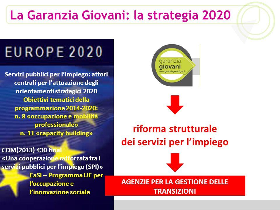 La Garanzia Giovani: la strategia 2020