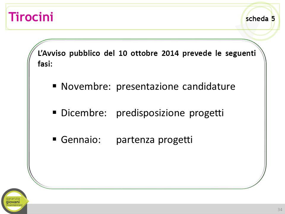 Tirocini scheda 5 Novembre: presentazione candidature