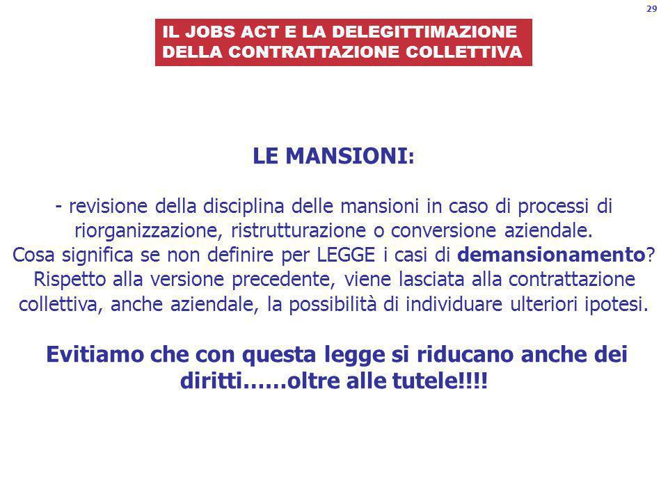 29 IL JOBS ACT E LA DELEGITTIMAZIONE. DELLA CONTRATTAZIONE COLLETTIVA.