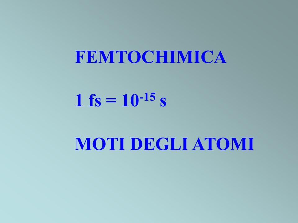 FEMTOCHIMICA 1 fs = 10-15 s MOTI DEGLI ATOMI