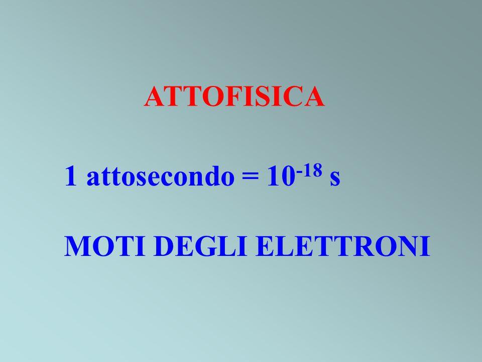 ATTOFISICA 1 attosecondo = 10-18 s MOTI DEGLI ELETTRONI