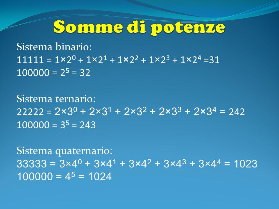 Somme di potenze Sistema binario: