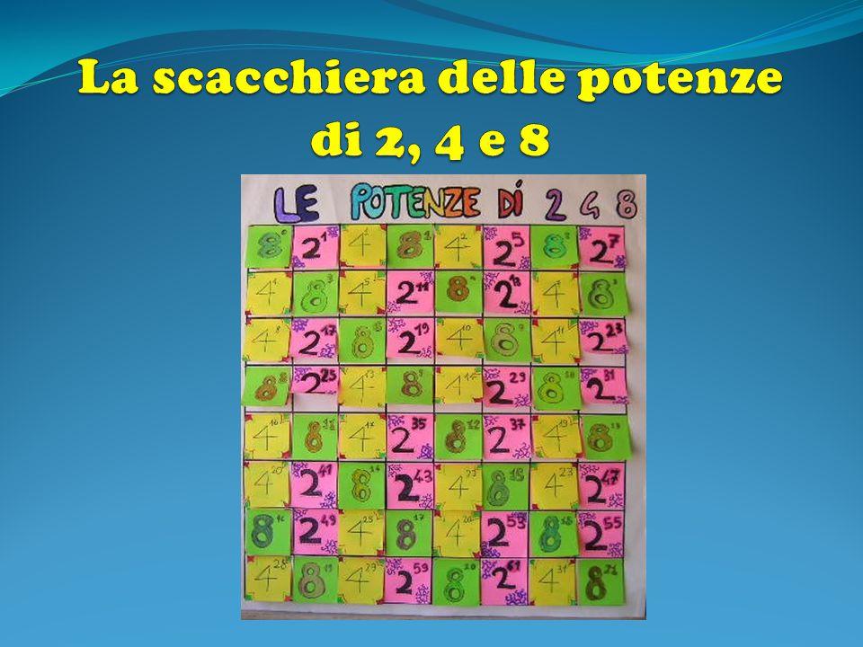 La scacchiera delle potenze di 2, 4 e 8