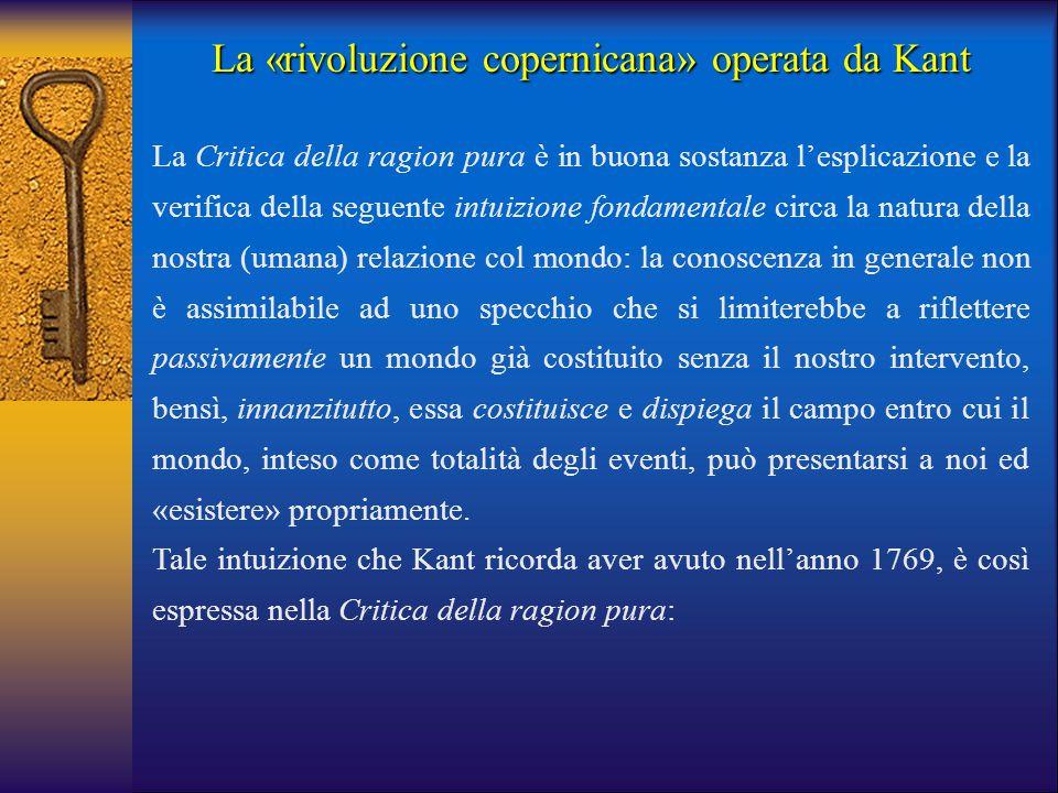 La «rivoluzione copernicana» operata da Kant