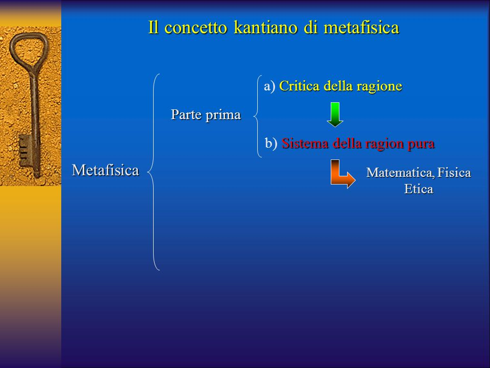Il concetto kantiano di metafisica
