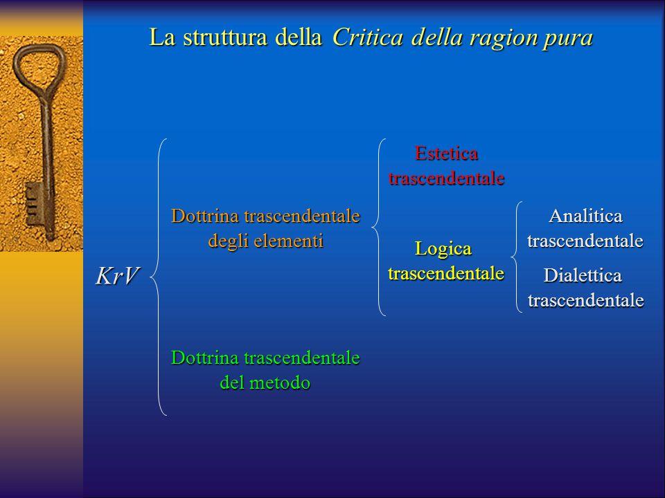 La struttura della Critica della ragion pura