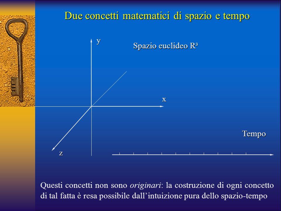 Due concetti matematici di spazio e tempo
