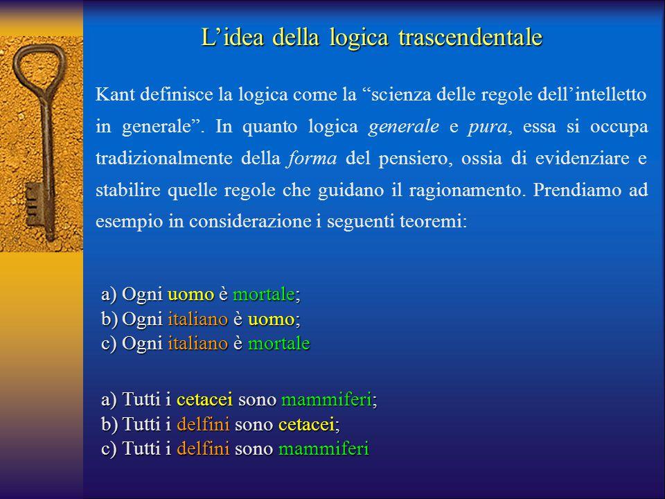 L'idea della logica trascendentale