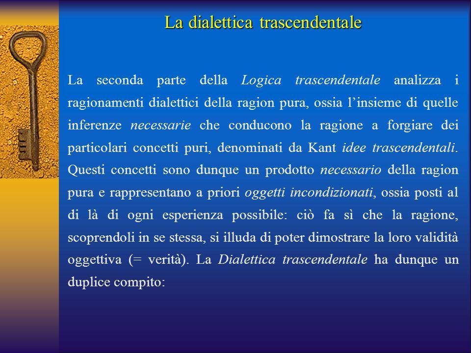 La dialettica trascendentale