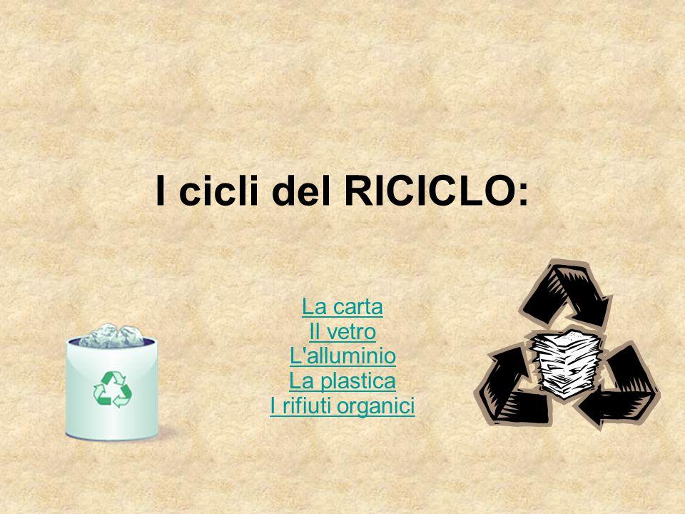 La carta Il vetro L alluminio La plastica I rifiuti organici