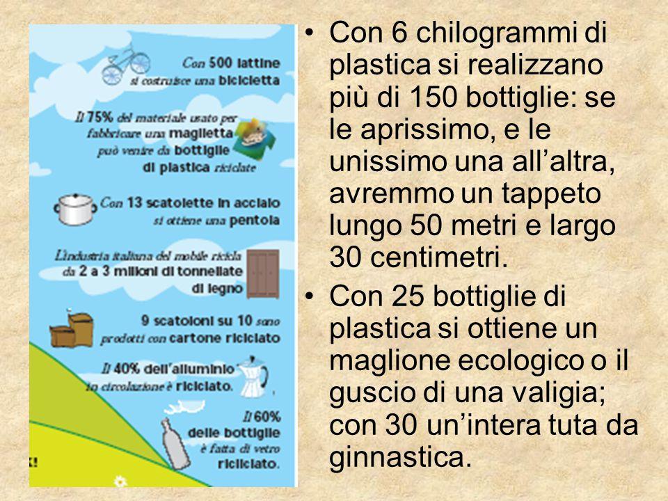 Con 6 chilogrammi di plastica si realizzano più di 150 bottiglie: se le aprissimo, e le unissimo una all'altra, avremmo un tappeto lungo 50 metri e largo 30 centimetri.