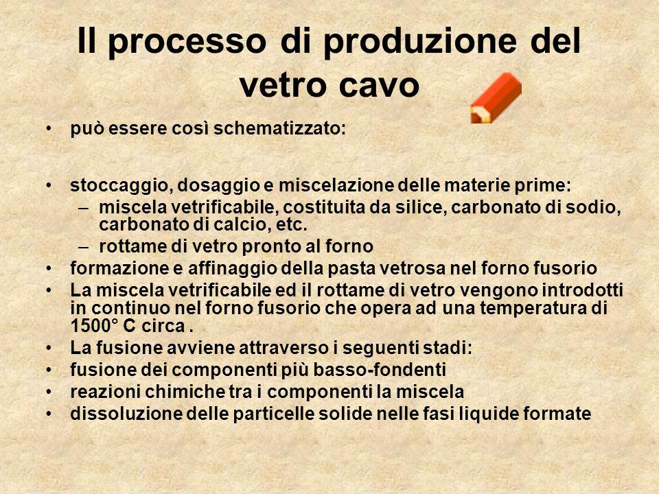 Il processo di produzione del vetro cavo