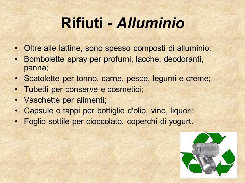 Rifiuti - Alluminio Oltre alle lattine, sono spesso composti di alluminio: Bombolette spray per profumi, lacche, deodoranti, panna;