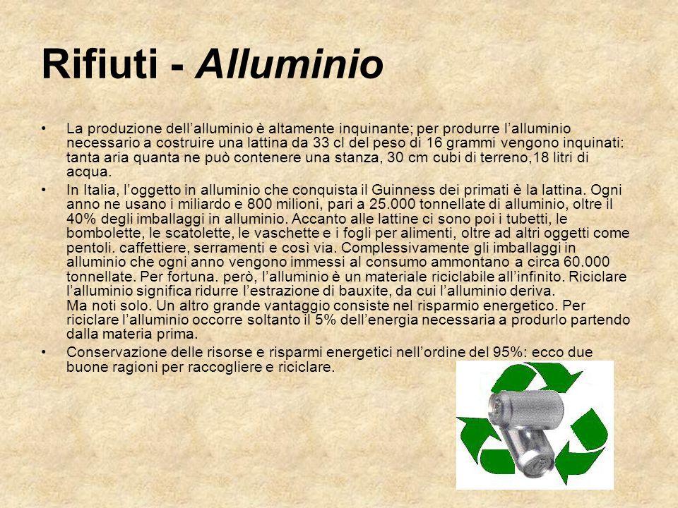Rifiuti - Alluminio