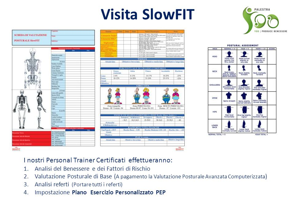 Visita SlowFIT I nostri Personal Trainer Certificati effettueranno: