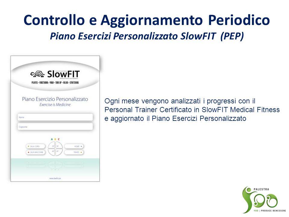 Controllo e Aggiornamento Periodico Piano Esercizi Personalizzato SlowFIT (PEP)
