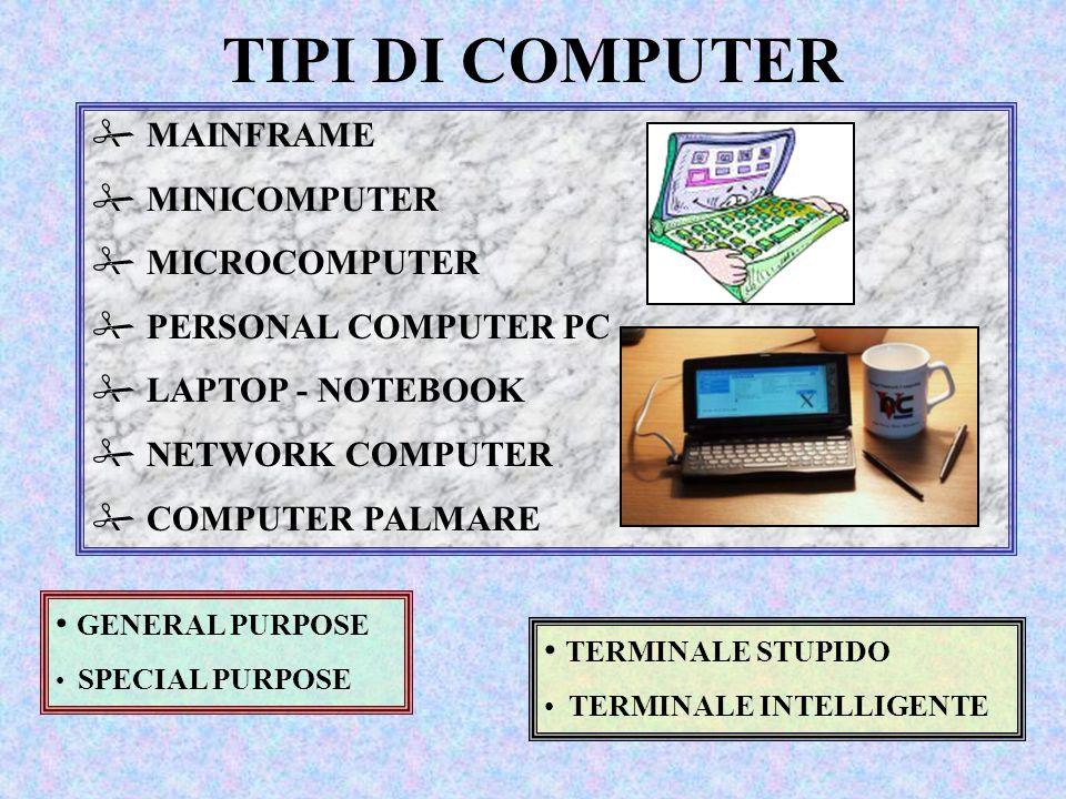TIPI DI COMPUTER MAINFRAME MINICOMPUTER MICROCOMPUTER