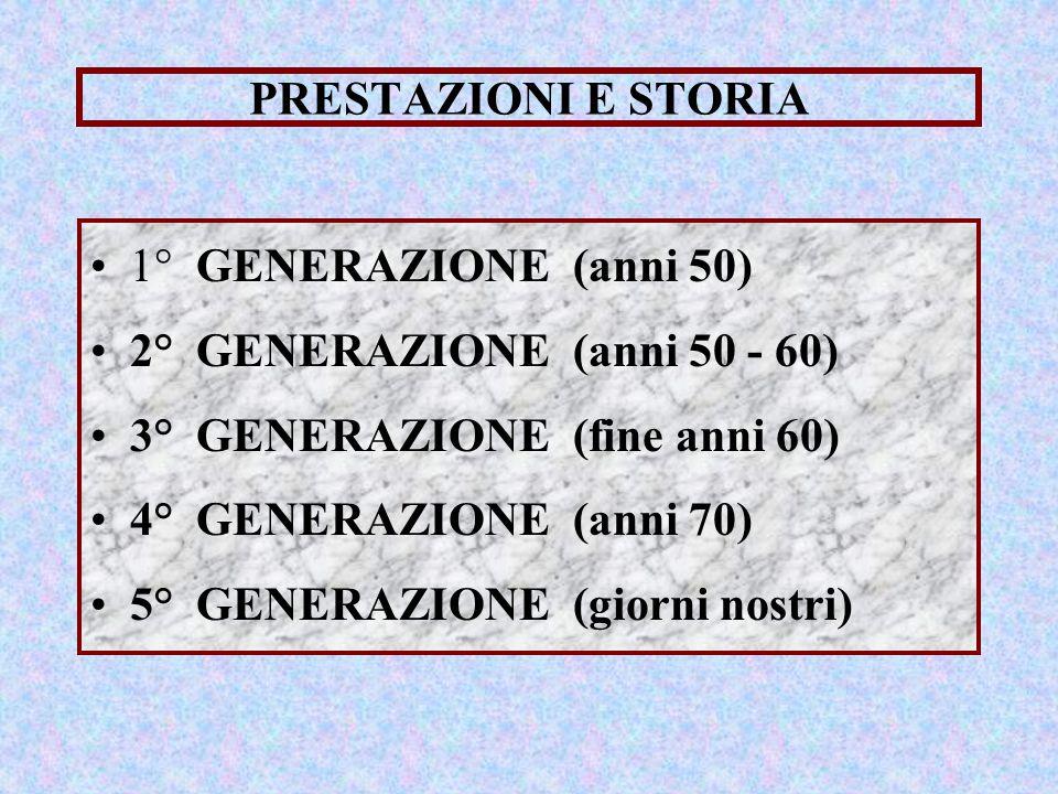 PRESTAZIONI E STORIA 1° GENERAZIONE (anni 50) 2° GENERAZIONE (anni 50 - 60) 3° GENERAZIONE (fine anni 60)