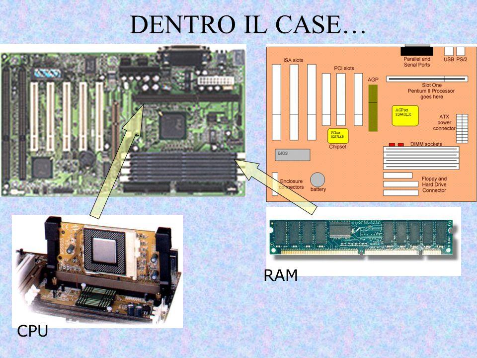 DENTRO IL CASE… CPU RAM