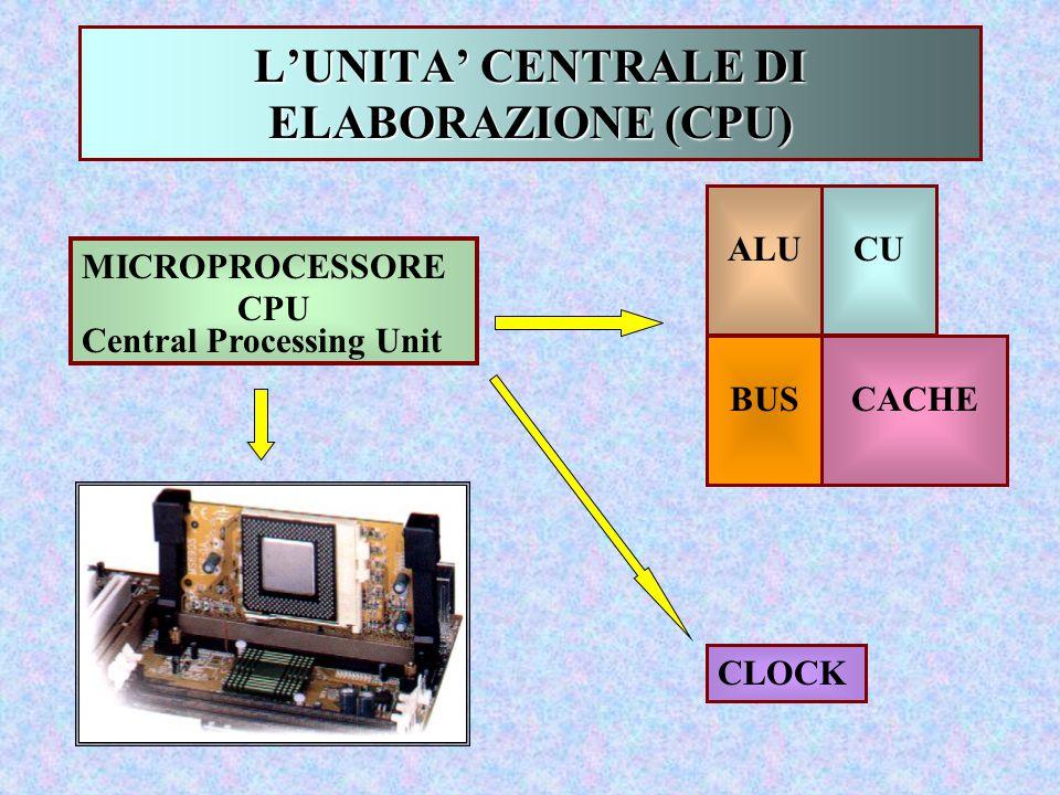 L'UNITA' CENTRALE DI ELABORAZIONE (CPU)