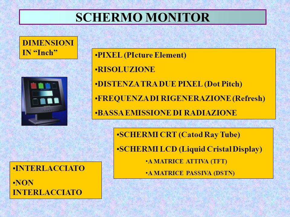 SCHERMO MONITOR DIMENSIONI IN Inch PIXEL (PIcture Element)