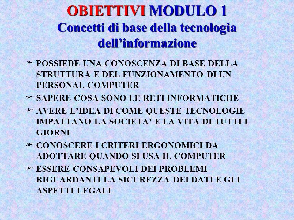 OBIETTIVI MODULO 1 Concetti di base della tecnologia dell'informazione