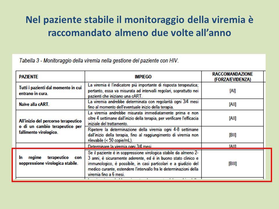 Nel paziente stabile il monitoraggio della viremia è raccomandato almeno due volte all'anno