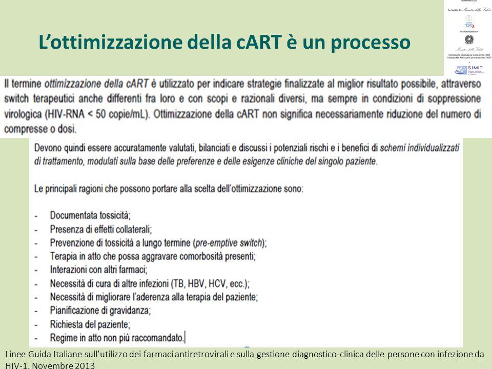 L'ottimizzazione della cART è un processo