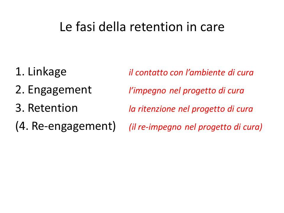 Le fasi della retention in care