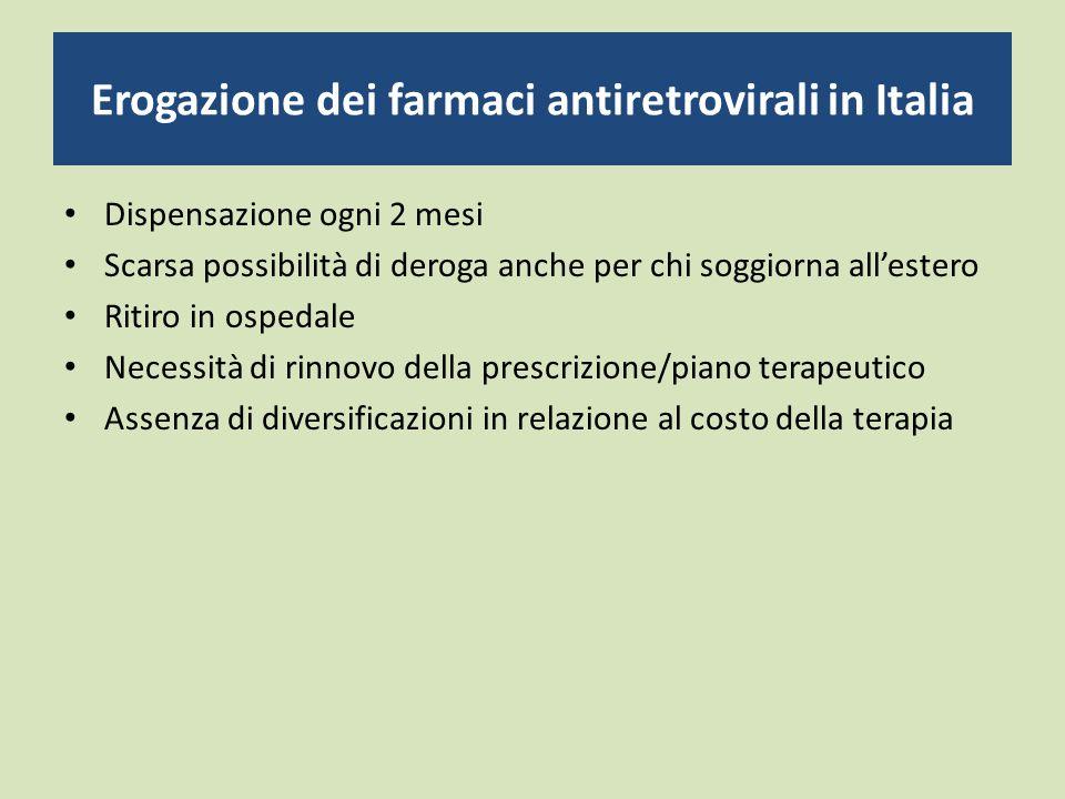 Erogazione dei farmaci antiretrovirali in Italia