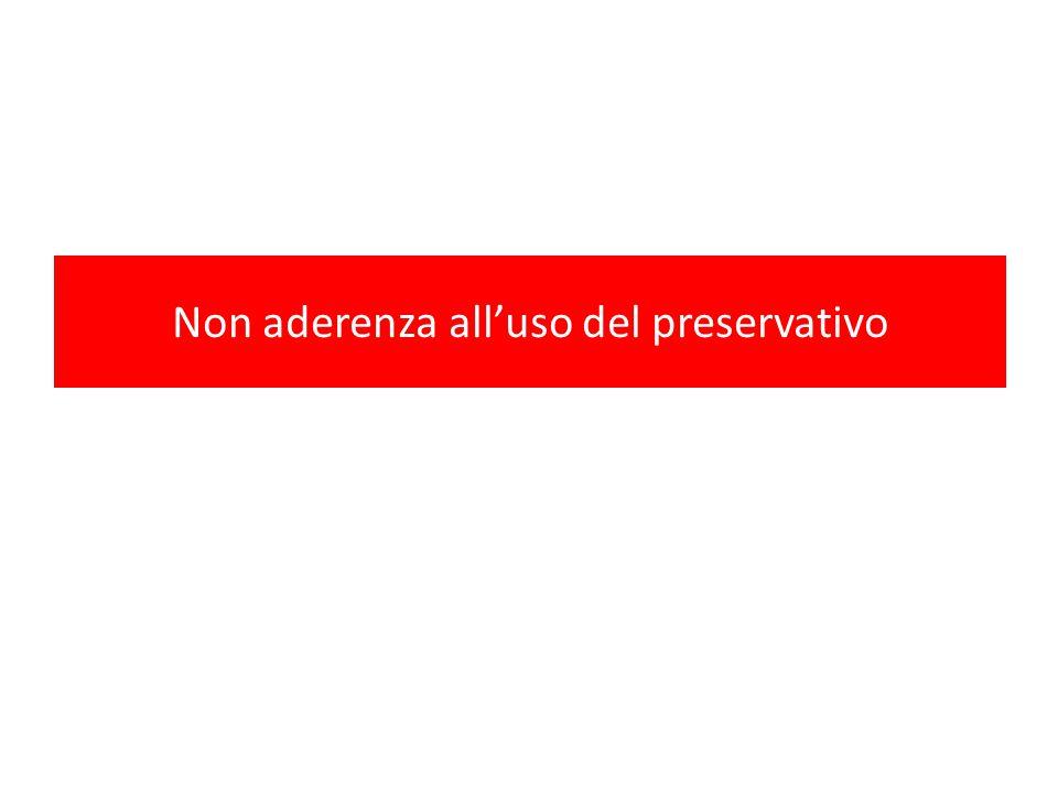 Non aderenza all'uso del preservativo
