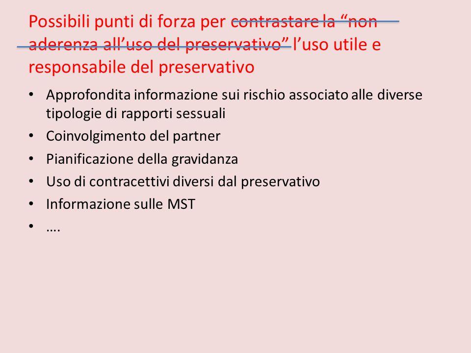 Possibili punti di forza per contrastare la non aderenza all'uso del preservativo l'uso utile e responsabile del preservativo