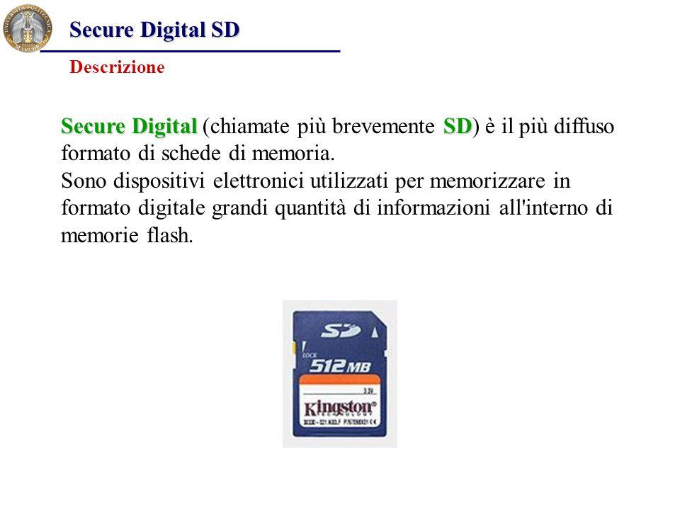 Secure Digital SD Descrizione. Secure Digital (chiamate più brevemente SD) è il più diffuso formato di schede di memoria.