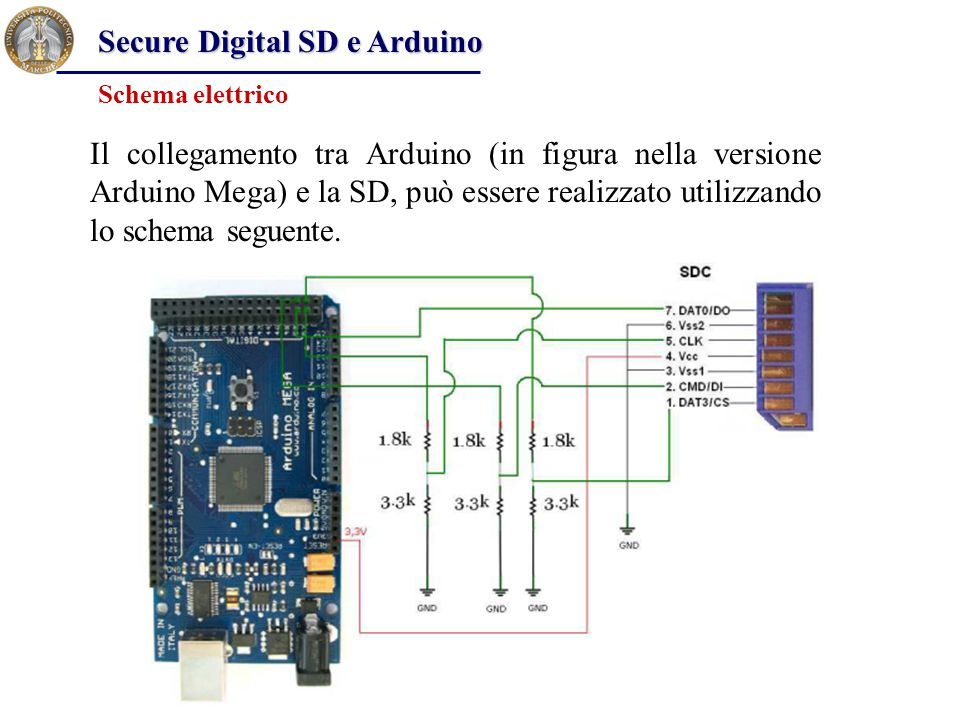 Secure Digital SD e Arduino