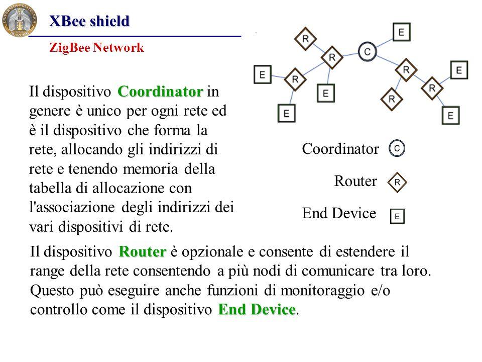 XBee shield ZigBee Network.
