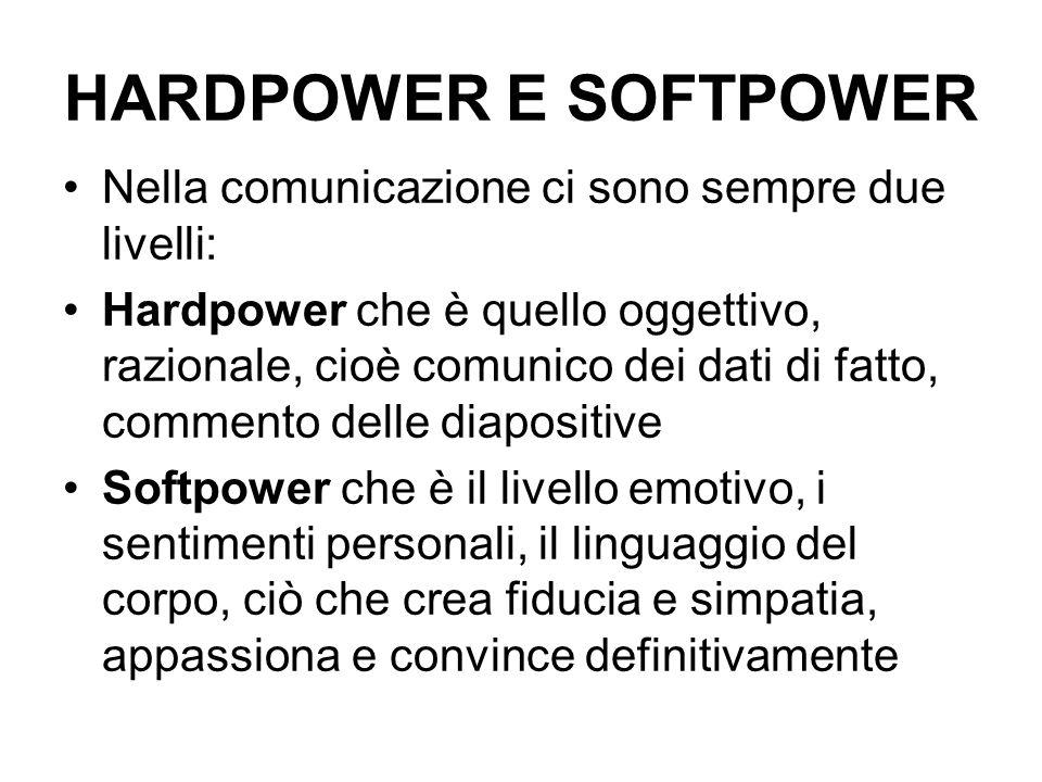 HARDPOWER E SOFTPOWER Nella comunicazione ci sono sempre due livelli: