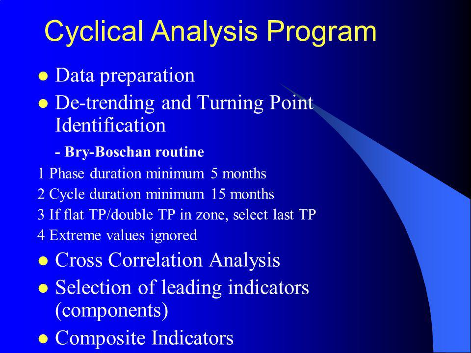 Cyclical Analysis Program