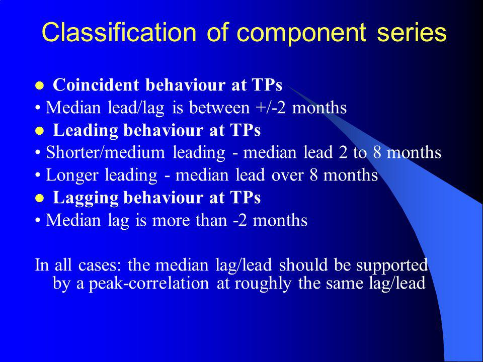 Classification of component series