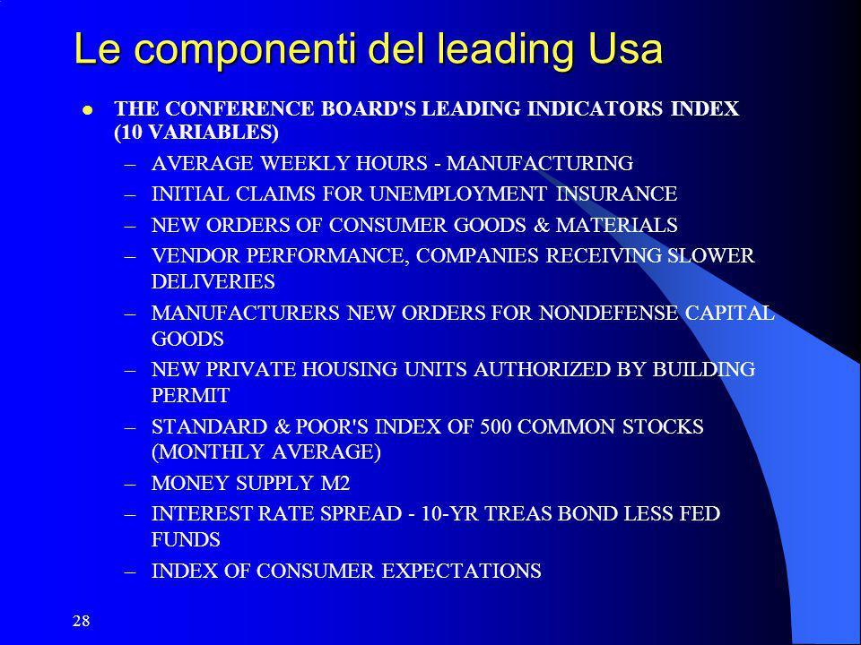 Le componenti del leading Usa