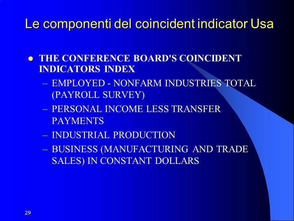 Le componenti del coincident indicator Usa