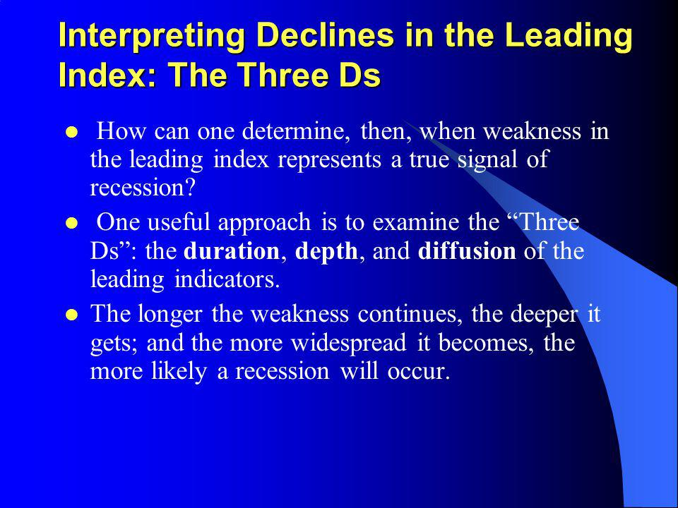 Interpreting Declines in the Leading Index: The Three Ds