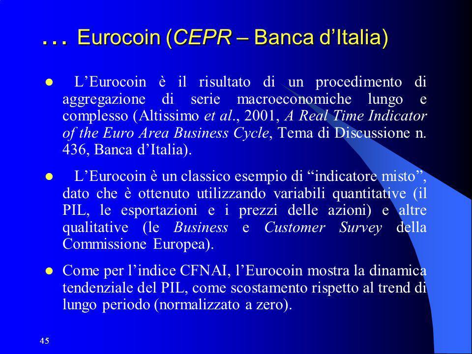 … Eurocoin (CEPR – Banca d'Italia)