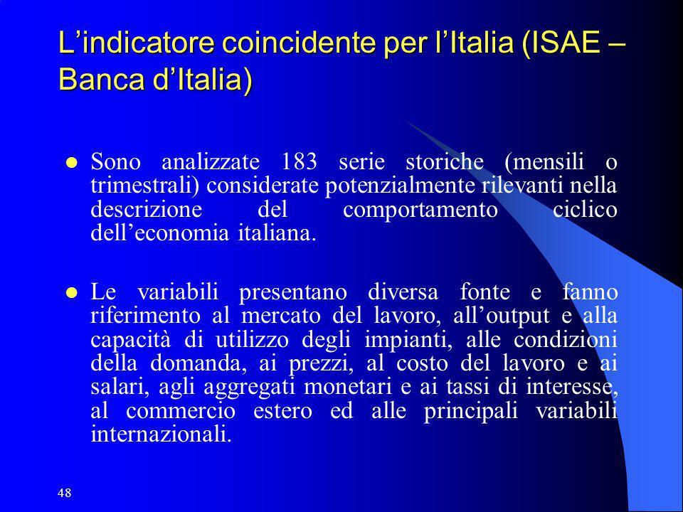 L'indicatore coincidente per l'Italia (ISAE – Banca d'Italia)