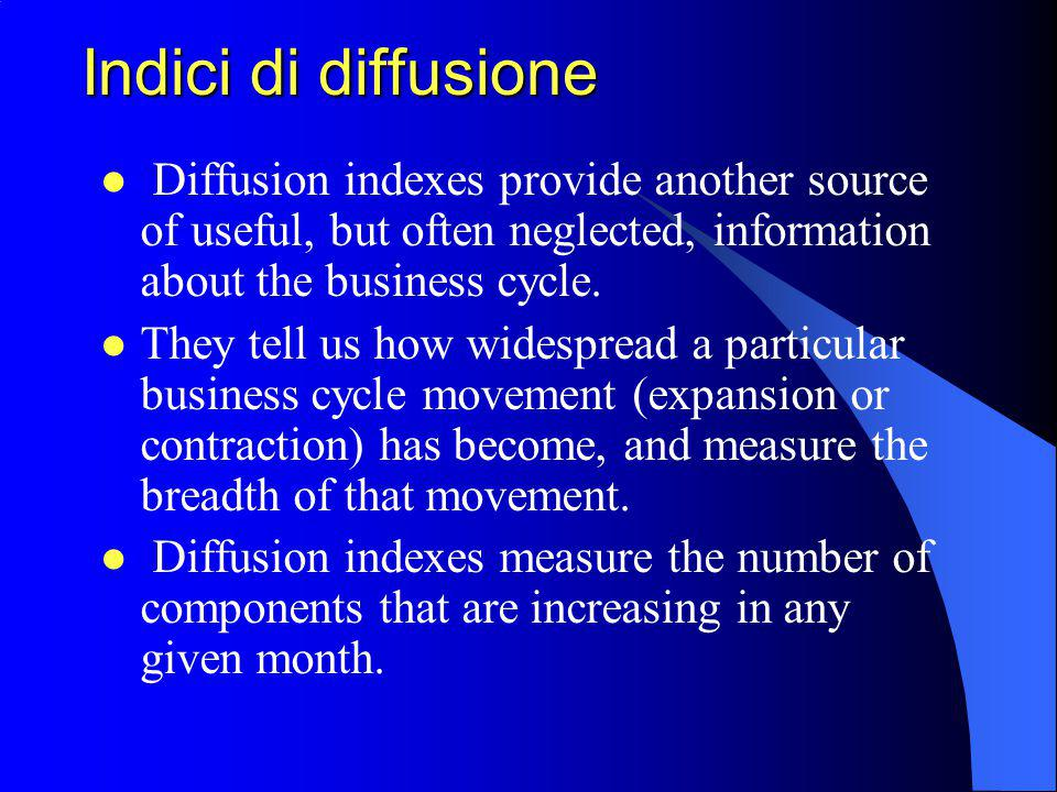 Indici di diffusione Diffusion indexes provide another source of useful, but often neglected, information about the business cycle.