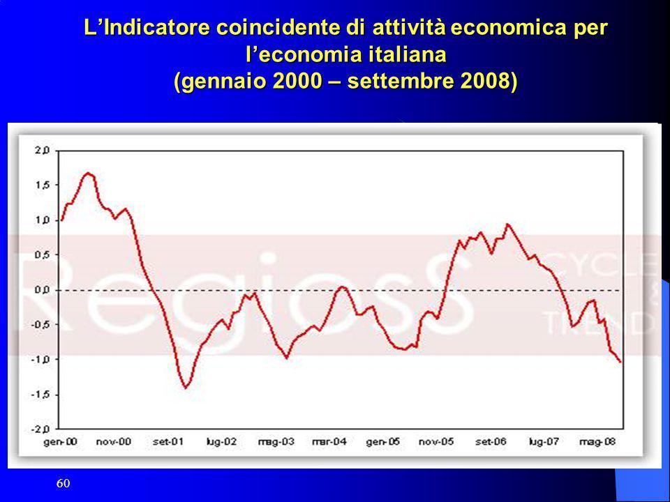 L'Indicatore coincidente di attività economica per l'economia italiana (gennaio 2000 – settembre 2008)