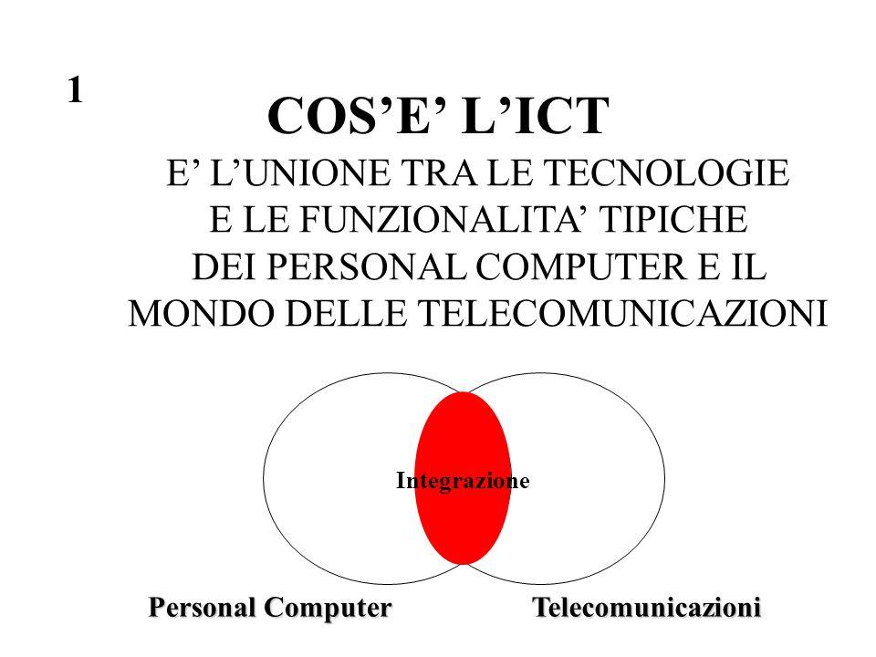 COS'E' L'ICT 1 E' L'UNIONE TRA LE TECNOLOGIE