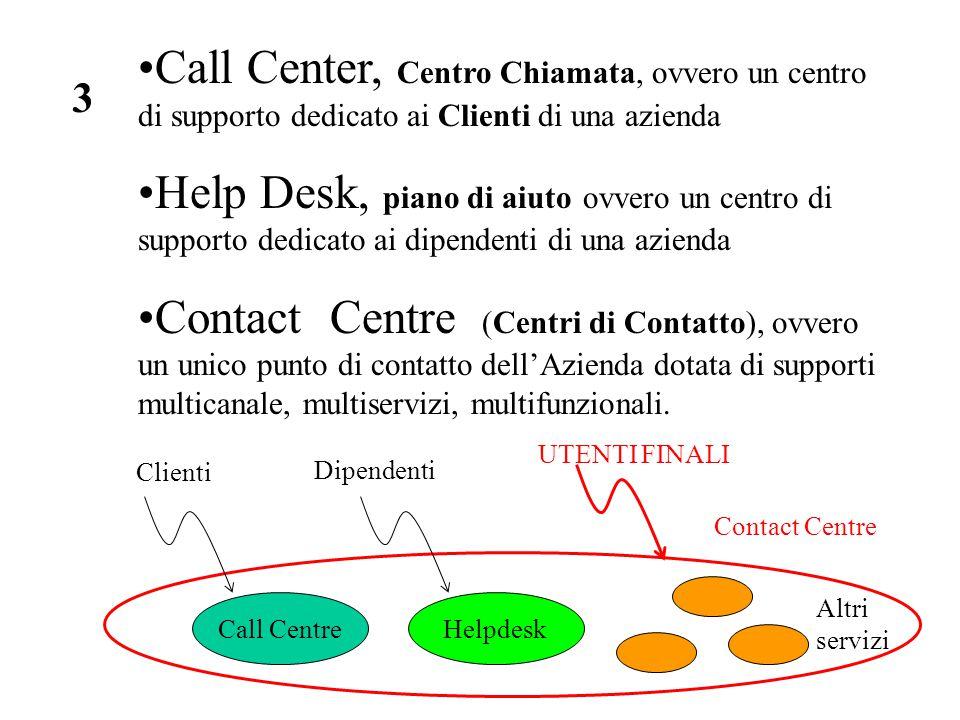 Call Center, Centro Chiamata, ovvero un centro di supporto dedicato ai Clienti di una azienda