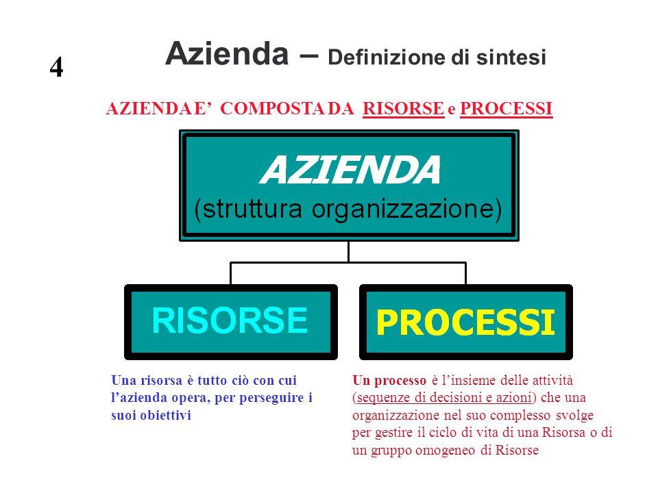 Azienda – Definizione di sintesi